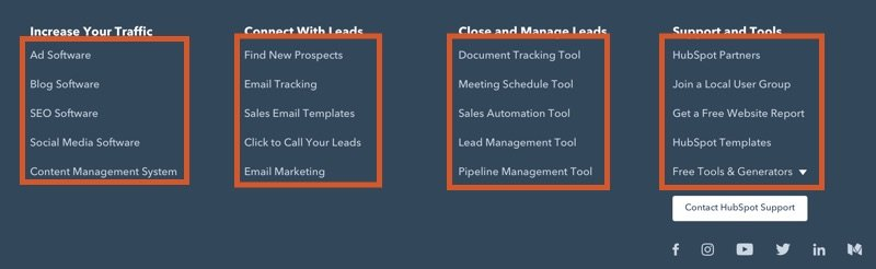 Multiple columns of footer links example from HubSpot website.